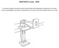 Lisävalojen Kiinnikesarja Mercedes A-sarja 04- 54091
