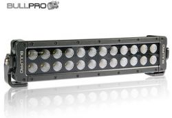 Led-työvalopaneeli Bullpro 120W 300444