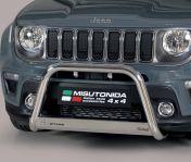 Jeep Renegade eu-valoteline EC/MED/447/IX