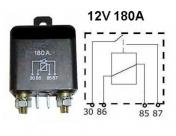 Kytkentärele 12V 1100-0509