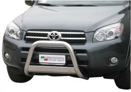 EU-valoteline Toyota Rav4 2006-2009