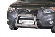 EU-valoteline Hyundai Santa Fe 10-12 EC/MED/K/273/IX