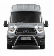 EU-valoteline Ford Transit 2014-