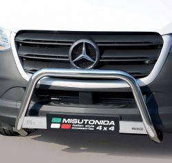 Eu-valoteline Mercedes Sprinter 2018-
